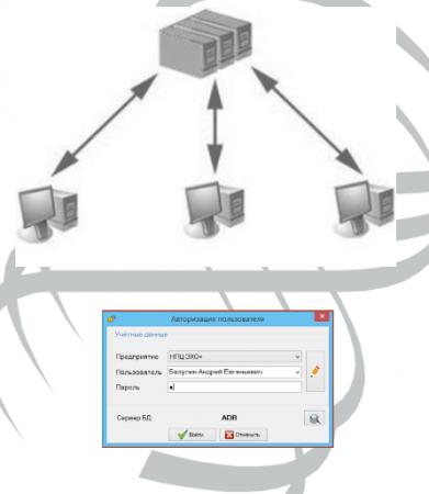 Комплексное решение для хранения данных неразрушающего контроля