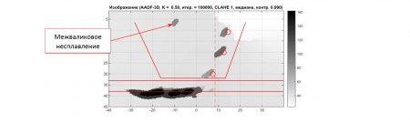 Кластеризация ультразвуковых изображений отражателей с использованием адаптивного анизотропного диффузного фильтра